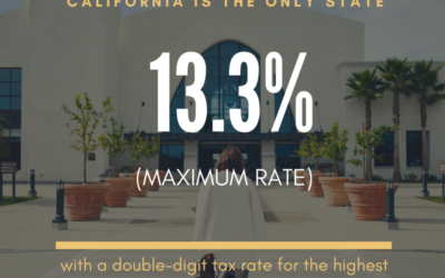 A Graphic Glance at the Highs and Lows of State Income Tax Rates